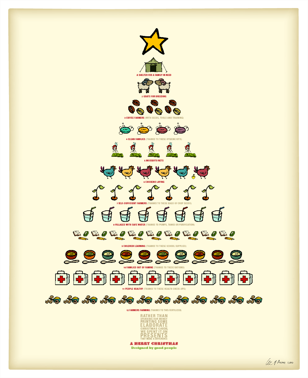 MERRY CHRISTMAS, Designed By Good People 2010